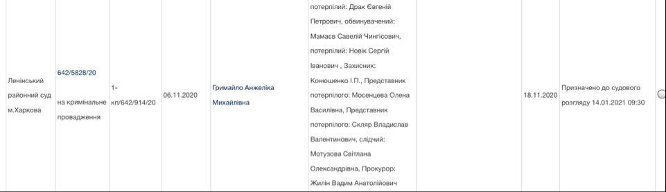 Справу про побиття очільників УКР Харківщини скерували до суду