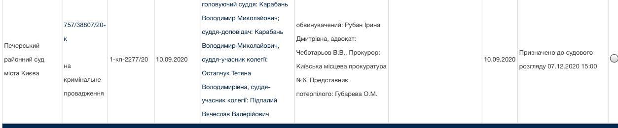 ruban i1 - Олексій Тахтай продає коштовне майно в центрі Києва?
